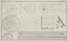 1765 antico stampa ~ stampa ~ vari diagrammi tabelle pianeti Planisphere
