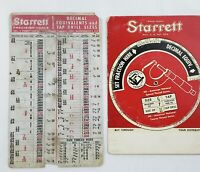 Vintage Starrett Decimal Equivalents & Thread Size Tap Drill Wheel Chart 1956