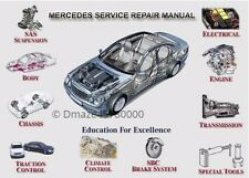 For Mercedes Benz All Models Service Repair Workshop Manual 1982-2020