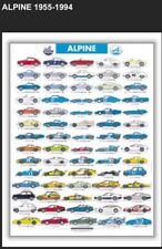 Alpine 1955-1954 History Car Poster Extremely Rare! Own It! Stunning!