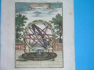 1719 RARE ORIGINAL MAP ASTRONOMY COSMOGRAPHY ARMILLARY SPHERE; edit. by JUNG