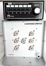 COMMUTATORE DI ANTENNA SWITCH 6 VIE HF (RADIO DEVIATORE)