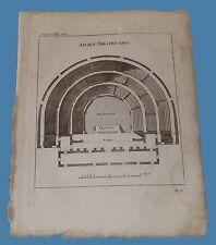 Ancien Theatre Grec Anacarsi Teatro Greco Anacharsis Grecia Antica 1788