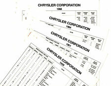 1959 1960 1961 1962 1963-1975 CHRYLSER DE SOTO DODGE PLYMOUTH PAINT COLOR LISTS