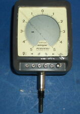 FEDERAL DIGITAL INDICATOR DEI-14121