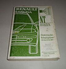 MANUALE Haynes Renault Laguna Benzina Diesel 01-07 4283