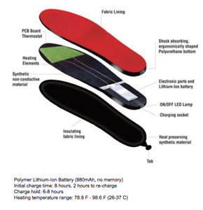 """Thermo Soles Thermosoles Rechargeable Heated Insoles Large Men's 9.5/11"""" NEW  d9"""