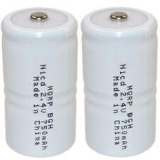 Monitores y detectores de gas