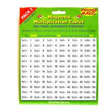 Numero MAGNETICO TASSELLI moltiplicazione tabelle 1,2,3,4,5,10 KS1 Pack 2 età 5 + NUOVO
