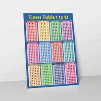 LAMINATED EDUCATIONAL X TIMES TABLES MATHS CHILDS CHILDRENS REVISION POSTER