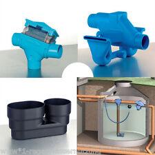 3P Regenwasserfilter -Patronenfilter Spar Set, für den Einbau in die Zisterne
