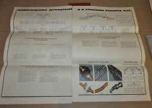 Poster x2 Damage, defect inspection & repair methods Aircraft Army Manual
