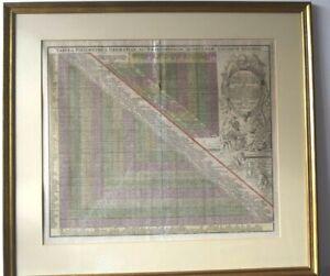 Tabula Poliometrica Germaniae 1731 Curioser Meilen-Zeiger Homannische Officin
