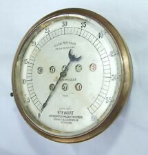 STEWART & CLARK LONDON Speedometer Mileage Recorder Brass MODEL NO 11 circa 1910