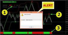 Forex Indicator RenkoStreet V2 Trading System
