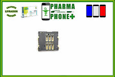 LECTEUR SIM IPHONE 4 - SIM READER IPHONE 4