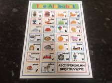 alphabet poster teaching and learning the alphabet display with letters pictures