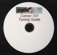 SHINSUNG CAREER 707 and SUMATRA AIR RIFLE TUNING GUIDE,PRINTED DVD+FREE TARGETS