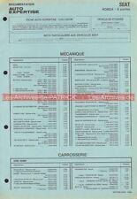 SEAT Ronda 5 portes - 1988 : Fiche des Temps Auto Mécanique / Carrosserie (2)