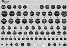 Airscale 1/32 WWII RAF Instrument Dials  decal 3204