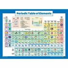 Periodic Table Of Elements Poster Kids - Laminated 2020 Science &amp Chemistry X