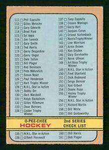 CHECKLIST CARD 2 *UNMARKED* 1972-73 O-PEE-CHEE 1972-73 NO 19 VGEX     56621