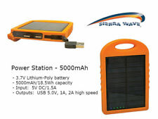 Portable Solar Power bank For Laptops, Cell Phones & Other portable electronics