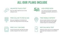 Mint Mobile 4Gb Lte 3-in-1 Gsm Sim Card - 3 Months-Sim Card Only No Package
