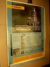 Affiche Ancienne Pétrole ESSO Oil Huile Raffinage  Poster Années 50 / 60