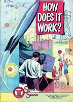 1950 Westinghouse School Service - How Does It Work? Booklet