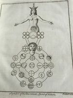 a key to physic & occult sciences . by e.sibly m.d.f.r.h.s. with plates ! 1790s