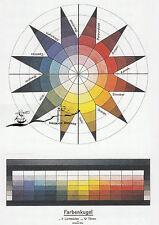 Tarjeta de arte: comunidades-colores bala en siete etapas de luz, entre doce tonos