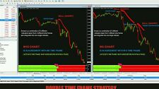 SURETRADER FOREX TRADING  SYSTEM +indicators  (DOUBLE CHART- M5 & M15) MT4