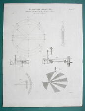 PLANETARY MACHINES Equation Mechanism - (2) Two 1820 Engraving Prints by A. Rees