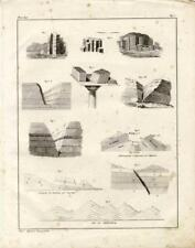 1843 OKEN LITHO granit & basalt structures, layer conditions, earth formations
