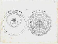 1837ca SISTEMA TYCHO BRAHE - TOLOMEO litografia Magazzino Pittorico Astronomia