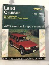 Toyota Landcruiser 60/70/80 Series Petrol Service Repair Manual GAP05524