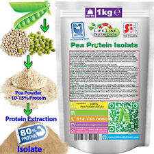 Pea Protein Isolate, 1kg (2.2 lb)