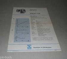 Typenblatt / Technische Daten Sachs-Stamo 76 RM Rasenmähermotor Stand 1968
