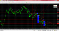 Forex Indicator Geometry 4 Hour (TF) Trading System MT4