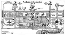 "CLARENCE LARKIN ""The Book of Revelation"" large chart  4' high x 7' 6"" long"