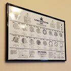 Van Keuren Optical Flatness Interpretation Chart Poster