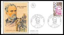 Frankreich (louis Pasteur) 1973 - FDC