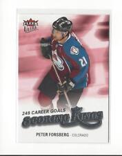 2008-09 Ultra Scoring Kings #SK19 Peter Forsberg Avalanche