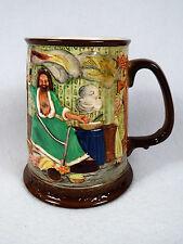 Excellent! Vintage Royal Doulton Beswick Tankard Mug Dickens 1976 Yule