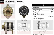 VOLVO 480 2.0 Alternator 92 to 95 B20F Remy Genuine Top Quality Replacement