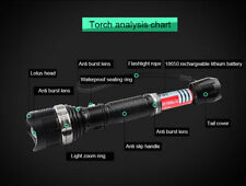 Black Rechargeable Zoomable CREE XM-LT6 LED  AAA Flashlight Led Torch Lamp Light