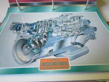 Super Trucks Technologie Dieselmotoren, Funktionsweise