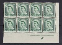 NZ15) New Zealand 1956 QEII 2d Bluish-green SG 747, imprint/plate 6 corner