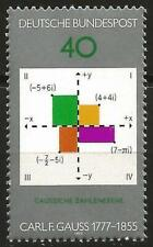 Germany (West) 1977 MNH Mathematics Carl Friedrich Gauss Plane Complex Numbers